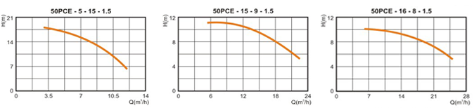 pc_pce_series_curve_sec2