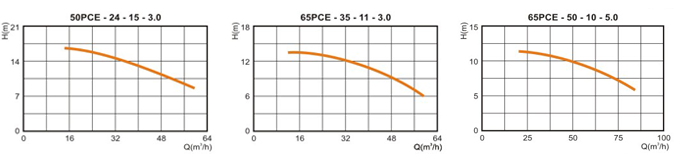 pc_pce_series_curve_sec4