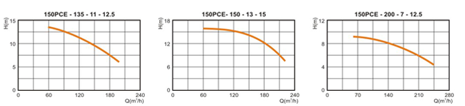 pc_pce_series_curve_sec9